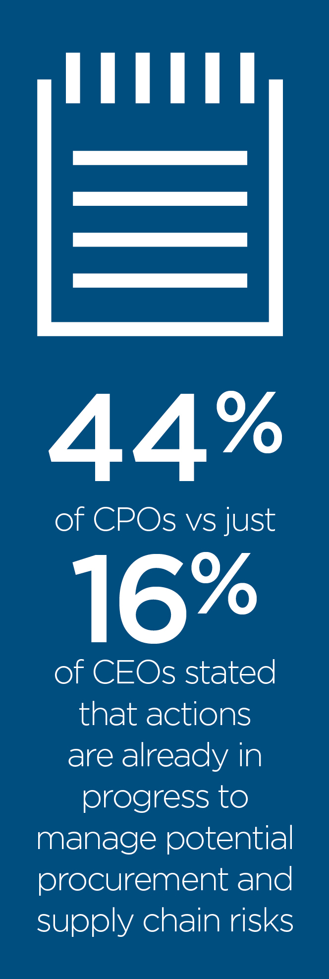 CPO vs CEO views on procurement & supply chain risks